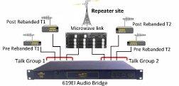 Simple Radio Rebanding and Narrowbanding by Omnitronics