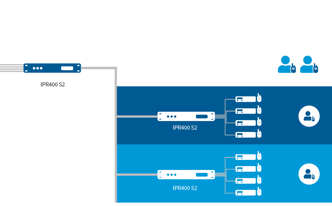 Use Case IPR400 S2: High Path Loss Environments